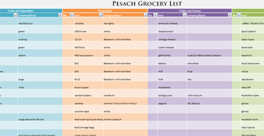 DOWNLOAD PASSOVER GROCERY LIST (Excel Format). Passover Food  Grocery List Template Excel Free Download